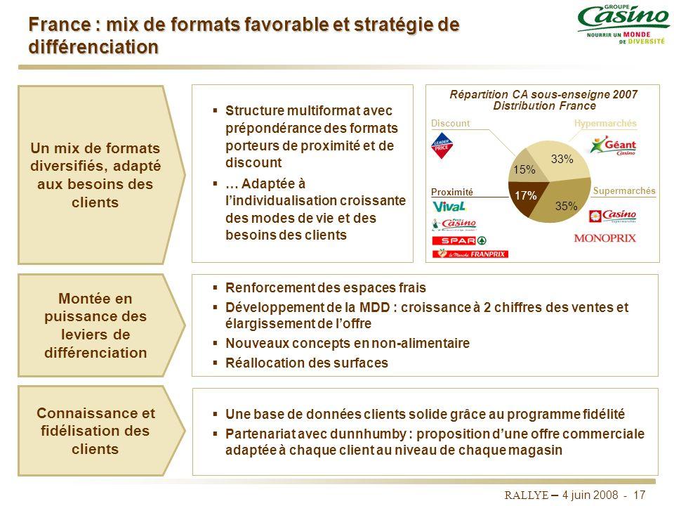France : mix de formats favorable et stratégie de différenciation