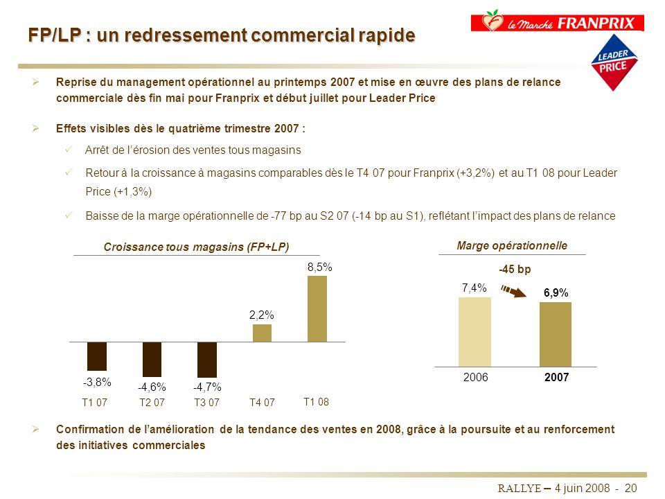 FP/LP : un redressement commercial rapide