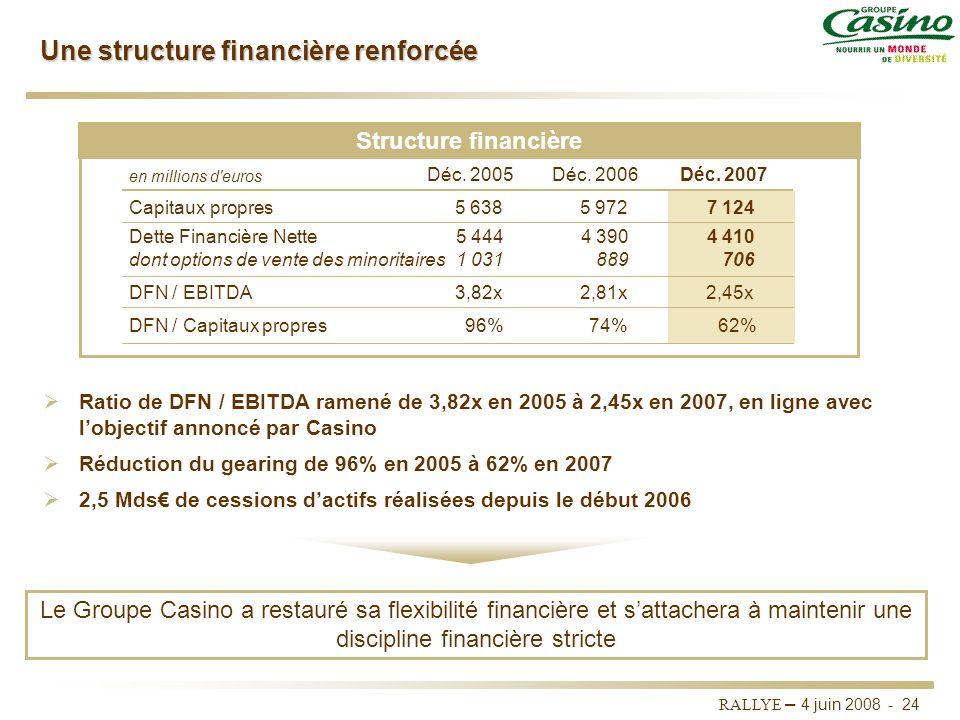 Une structure financière renforcée