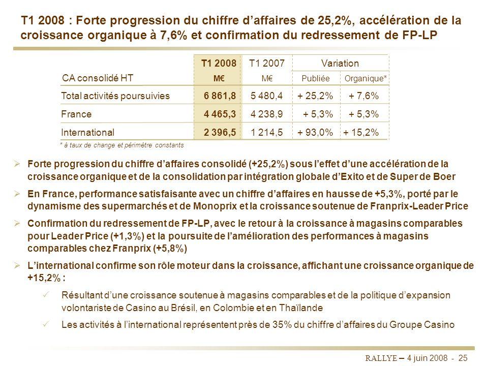 T1 2008 : Forte progression du chiffre d'affaires de 25,2%, accélération de la croissance organique à 7,6% et confirmation du redressement de FP-LP