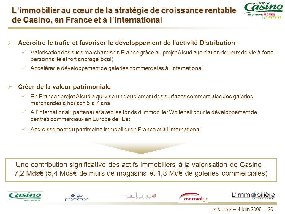L'immobilier au cœur de la stratégie de croissance rentable de Casino, en France et à l'international