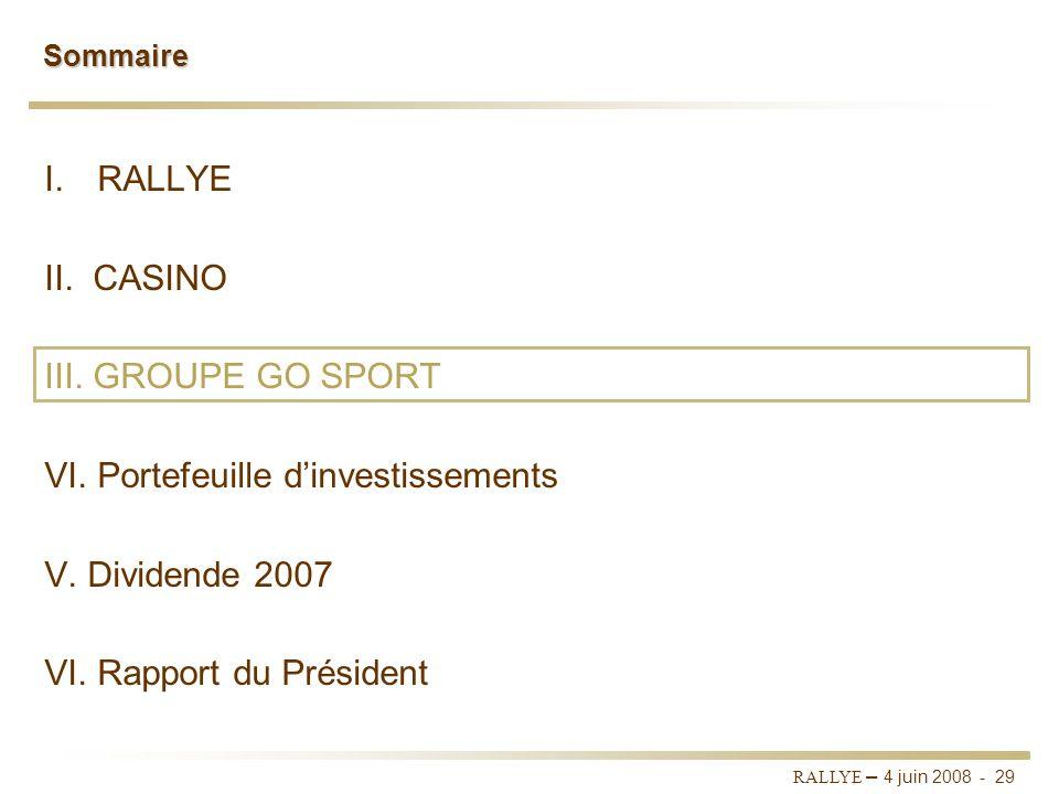 VI. Portefeuille d'investissements V. Dividende 2007