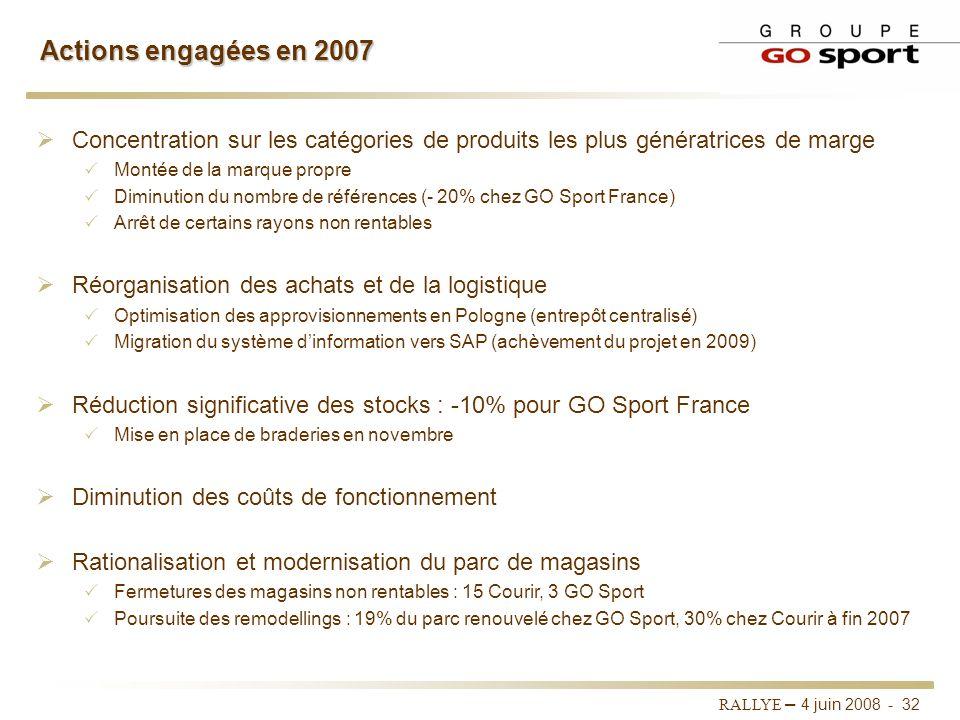 Actions engagées en 2007 Concentration sur les catégories de produits les plus génératrices de marge.