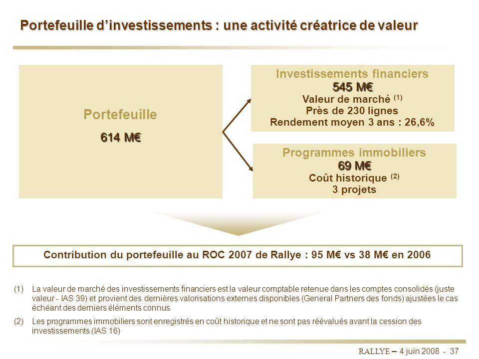 Portefeuille d'investissements : une activité créatrice de valeur