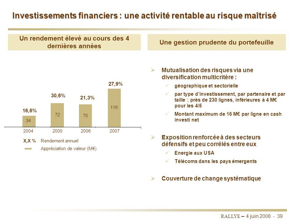 Investissements financiers : une activité rentable au risque maîtrisé