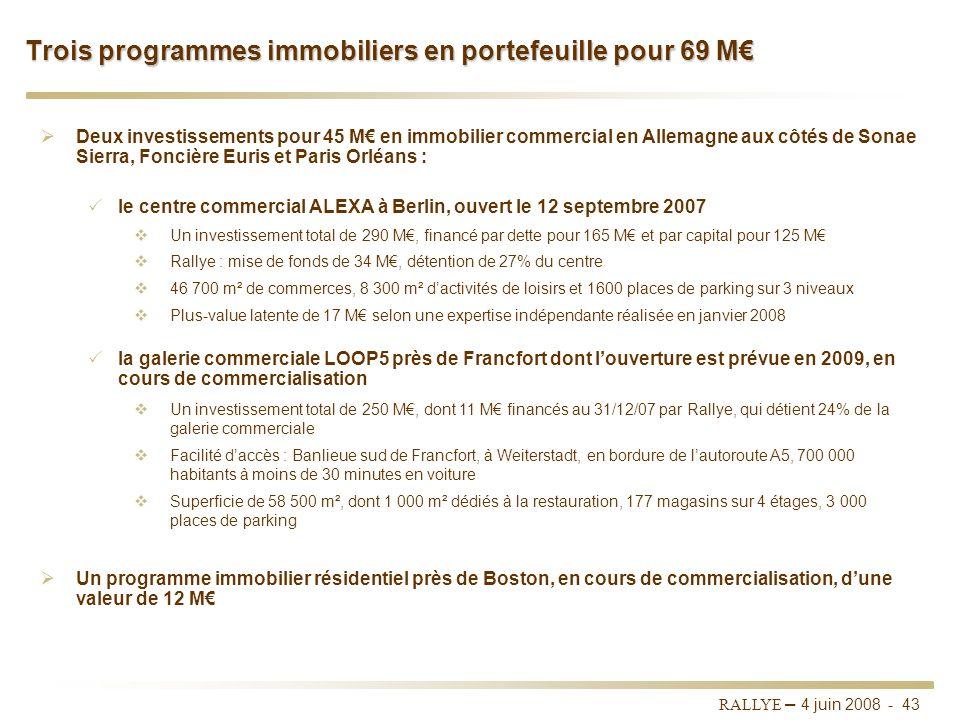 Trois programmes immobiliers en portefeuille pour 69 M€
