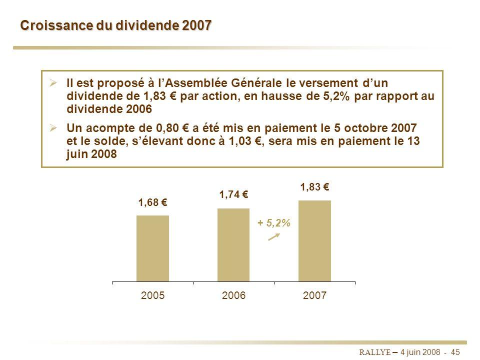 Croissance du dividende 2007