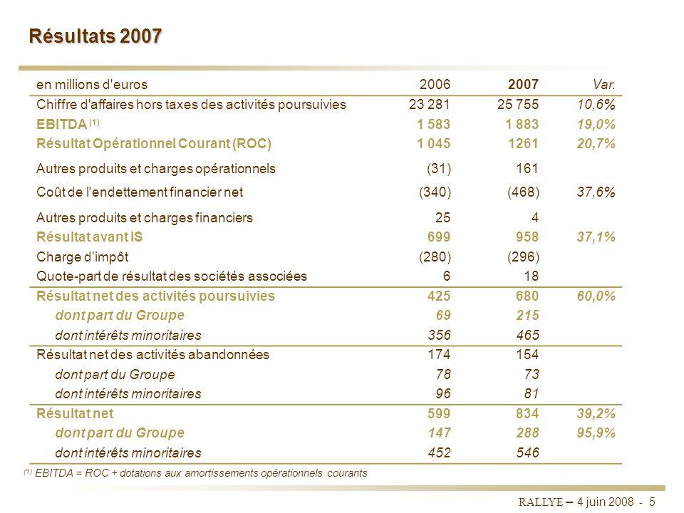 (1) EBITDA = ROC + dotations aux amortissements opérationnels courants