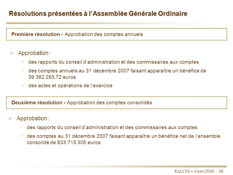 Première résolution - Approbation des comptes annuels