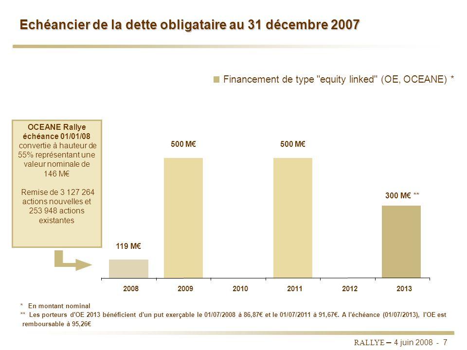 Echéancier de la dette obligataire au 31 décembre 2007
