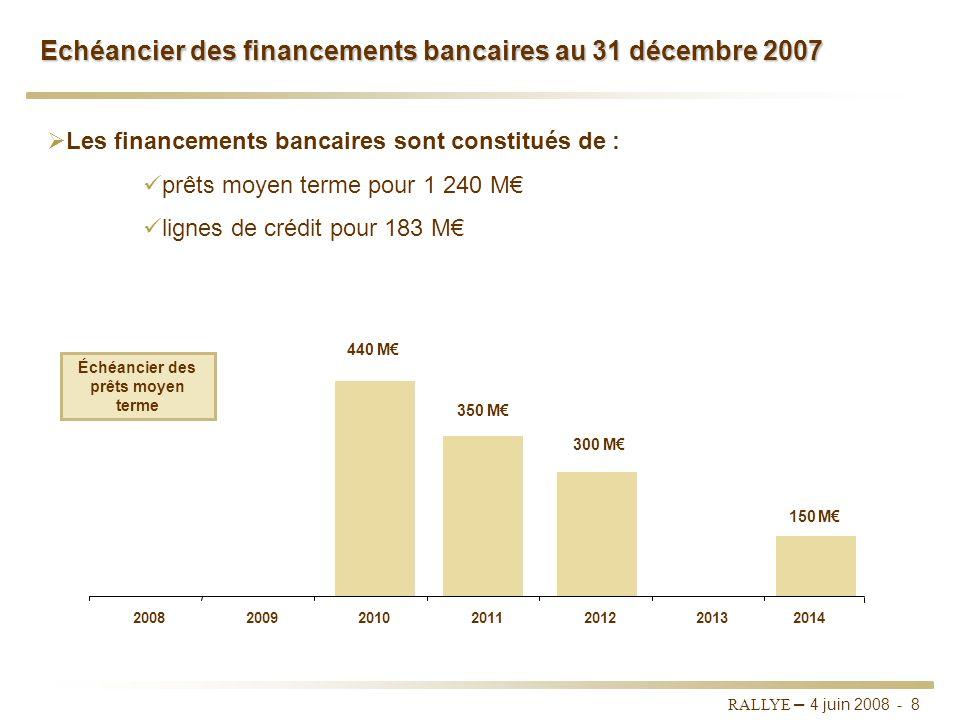 Echéancier des financements bancaires au 31 décembre 2007