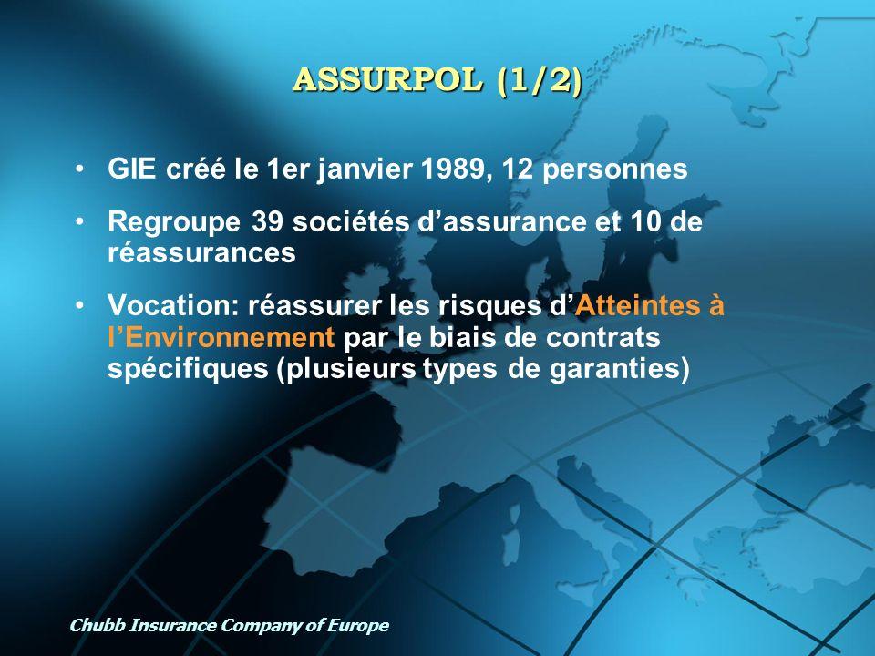 ASSURPOL (1/2) GIE créé le 1er janvier 1989, 12 personnes