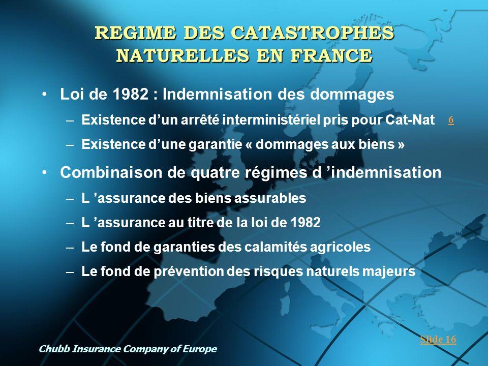 REGIME DES CATASTROPHES NATURELLES EN FRANCE
