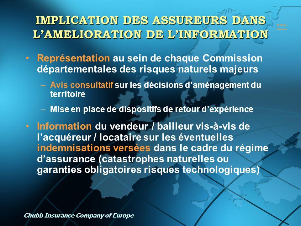 IMPLICATION DES ASSUREURS DANS L'AMELIORATION DE L'INFORMATION