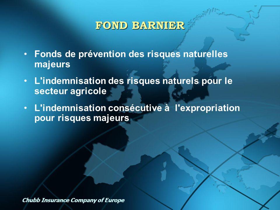 FOND BARNIER Fonds de prévention des risques naturelles majeurs