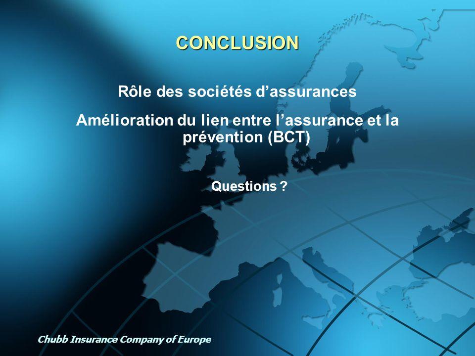 CONCLUSION Rôle des sociétés d'assurances