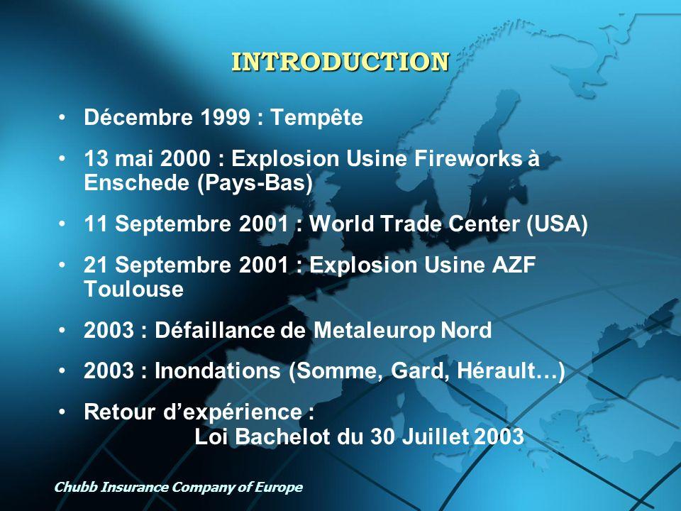 INTRODUCTION Décembre 1999 : Tempête