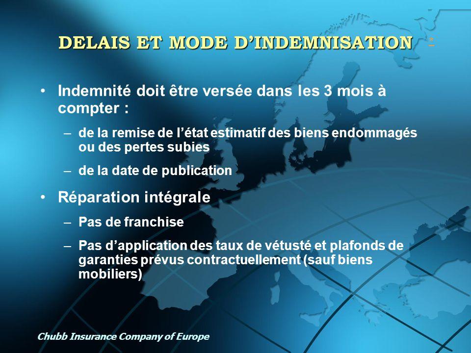 DELAIS ET MODE D'INDEMNISATION