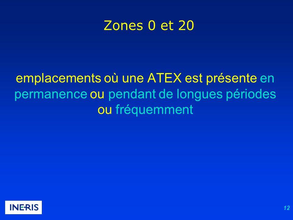 Zones 0 et 20emplacements où une ATEX est présente en permanence ou pendant de longues périodes ou fréquemment.