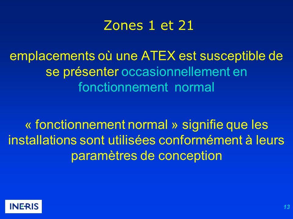 Zones 1 et 21emplacements où une ATEX est susceptible de se présenter occasionnellement en fonctionnement normal.