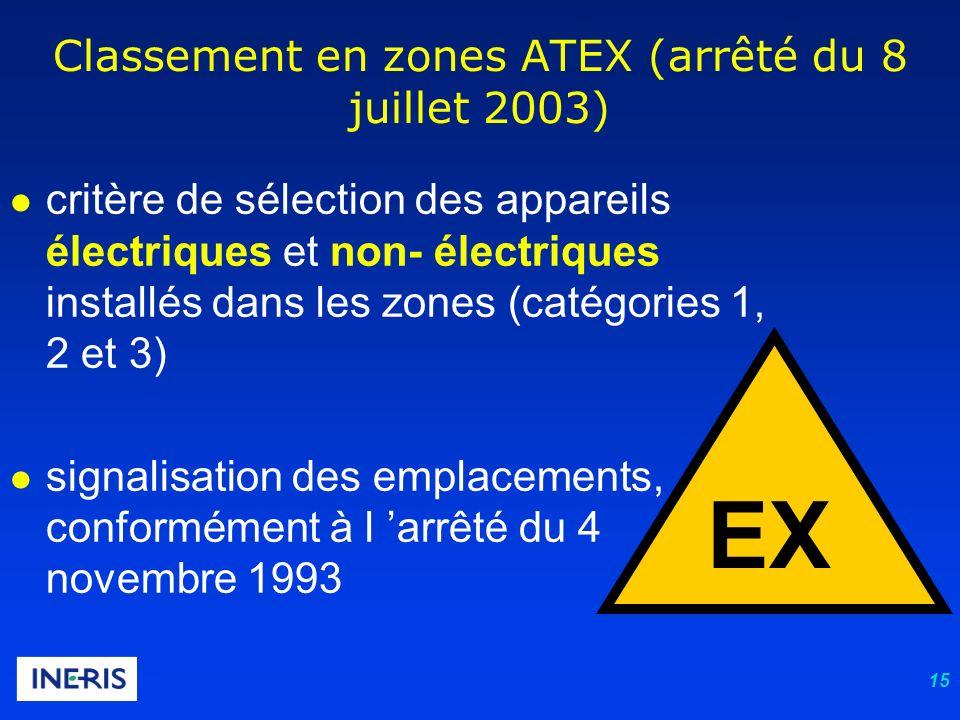 Classement en zones ATEX (arrêté du 8 juillet 2003)