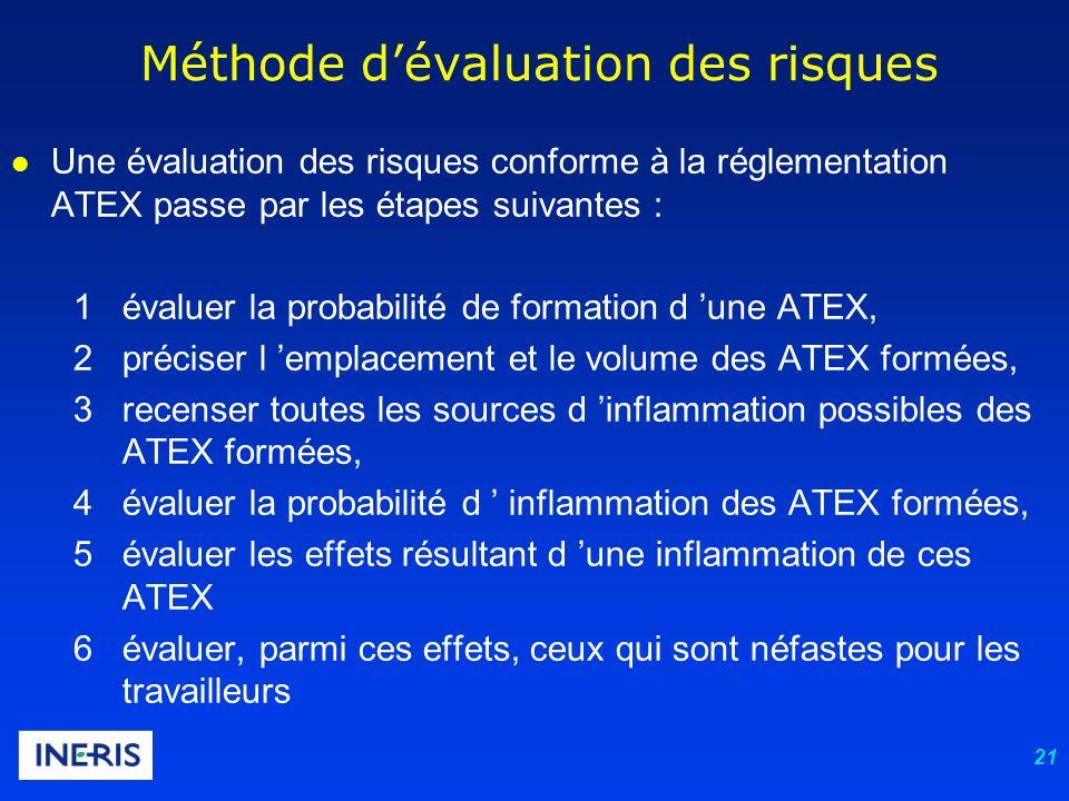 Méthode d'évaluation des risques