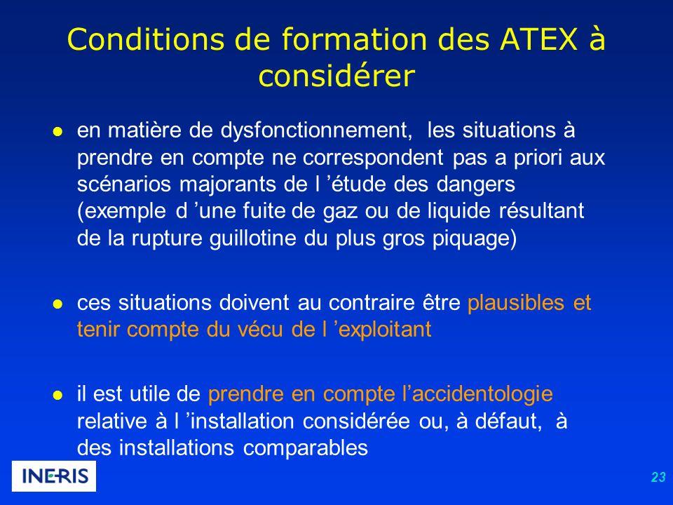 Conditions de formation des ATEX à considérer