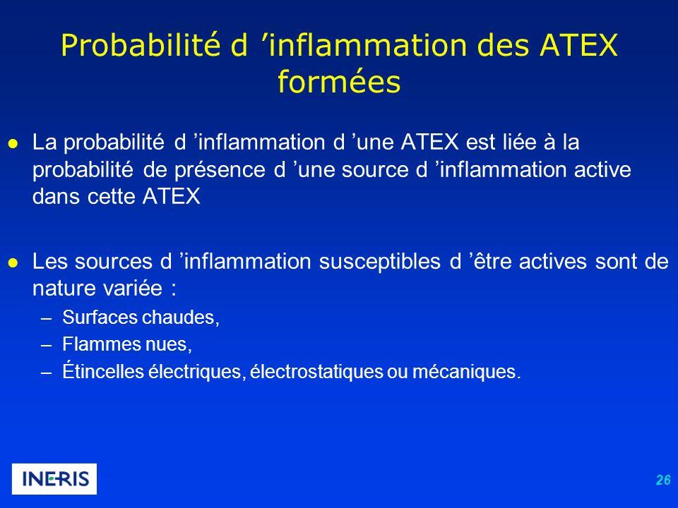 Probabilité d 'inflammation des ATEX formées