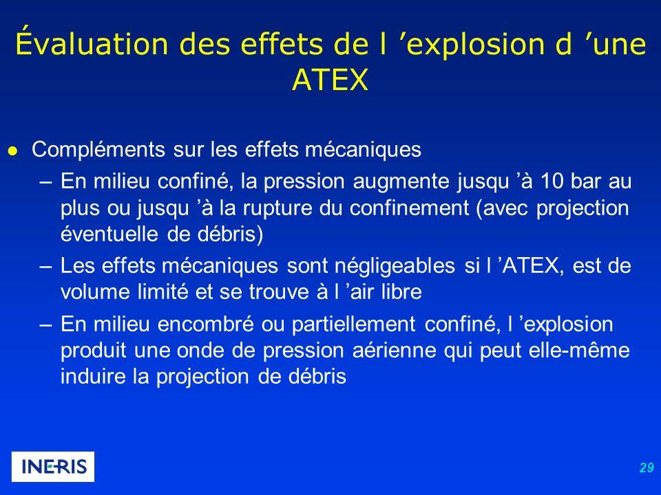 Évaluation des effets de l 'explosion d 'une ATEX