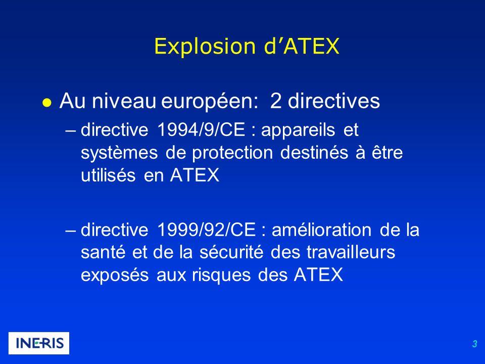 Au niveau européen: 2 directives