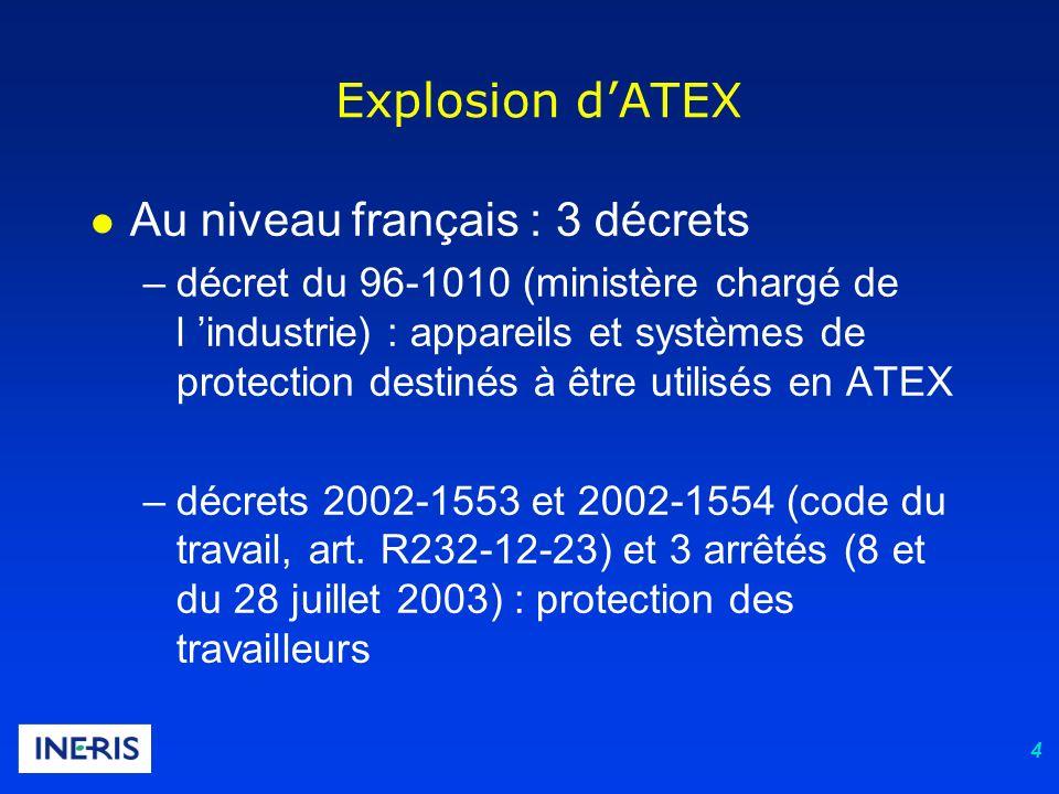 Au niveau français : 3 décrets