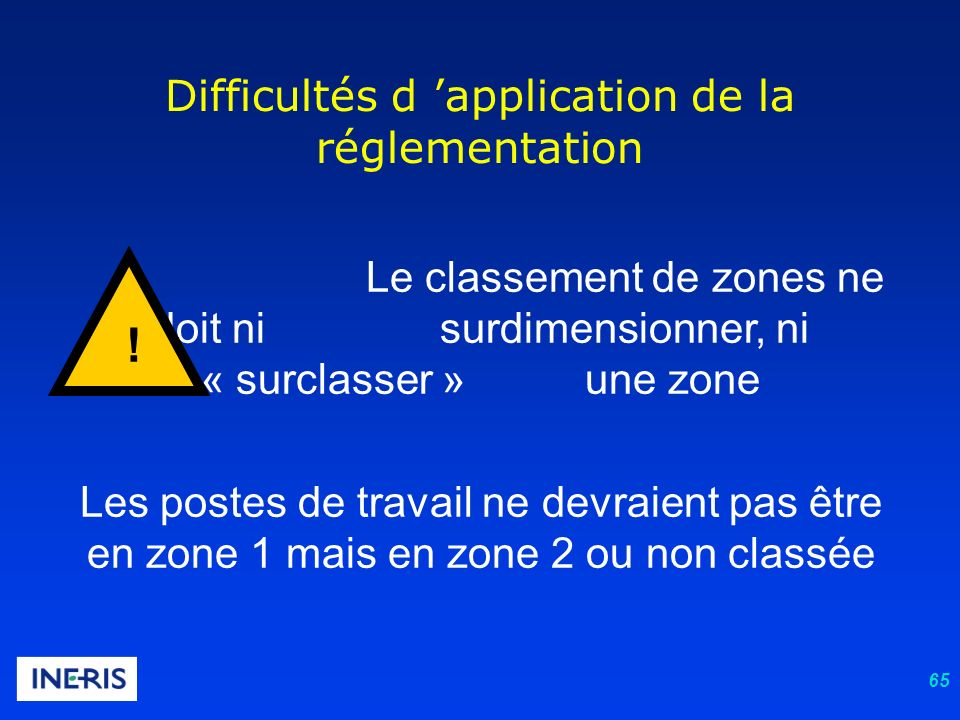 Difficultés d 'application de la réglementation