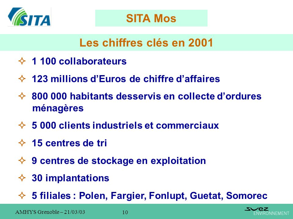 SITA Mos Les chiffres clés en 2001
