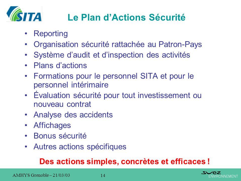 Le Plan d'Actions Sécurité