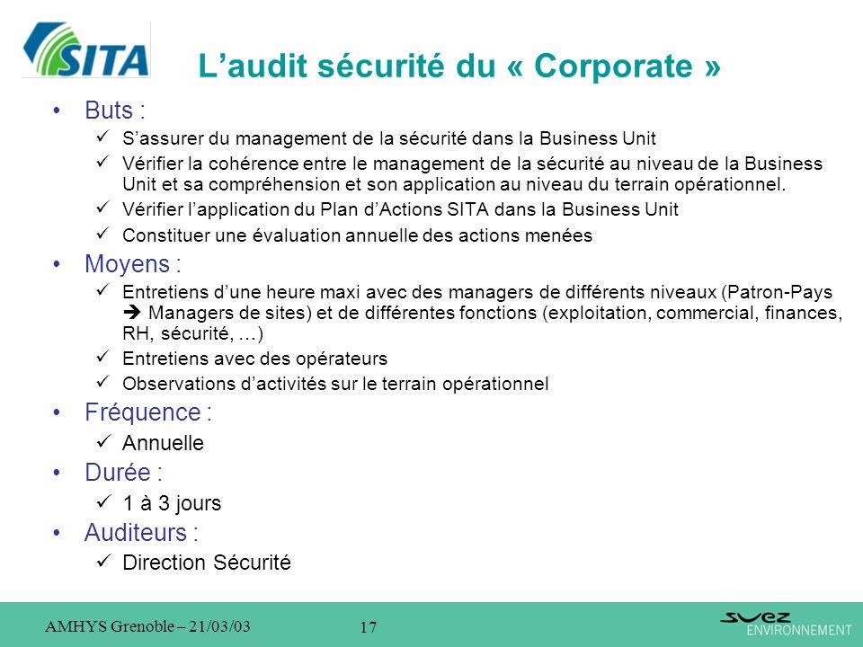 L'audit sécurité du « Corporate »