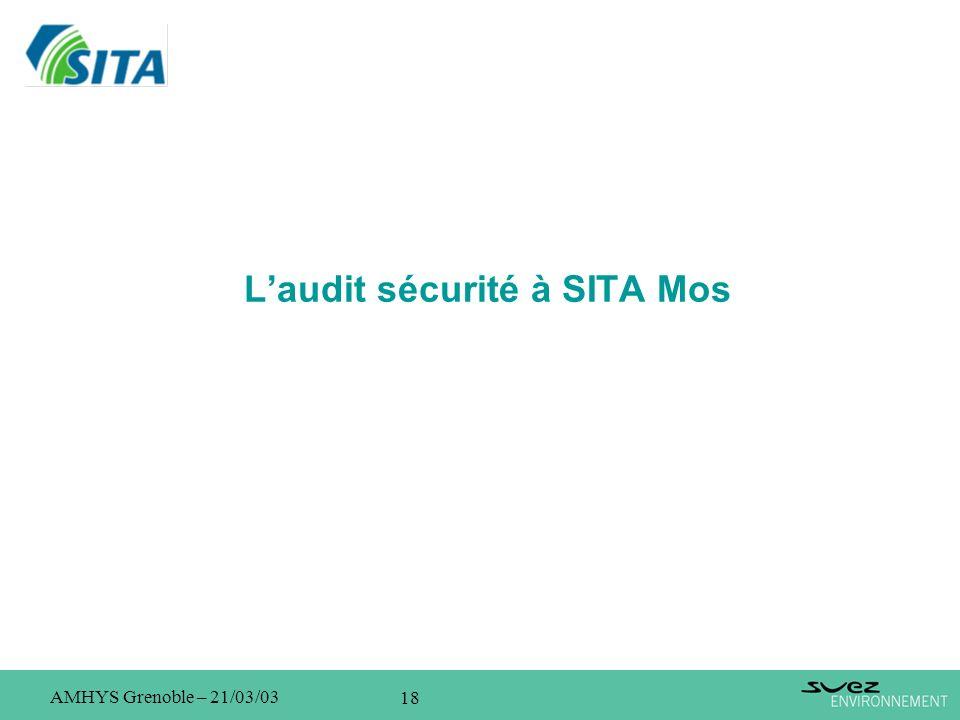 L'audit sécurité à SITA Mos