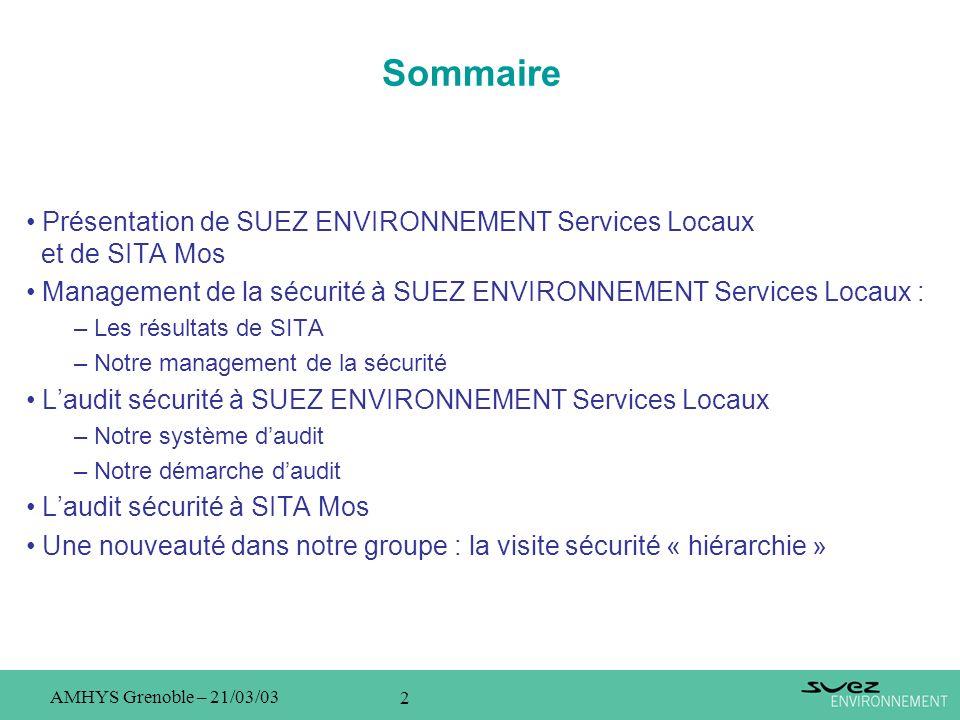 Sommaire Présentation de SUEZ ENVIRONNEMENT Services Locaux et de SITA Mos. Management de la sécurité à SUEZ ENVIRONNEMENT Services Locaux :