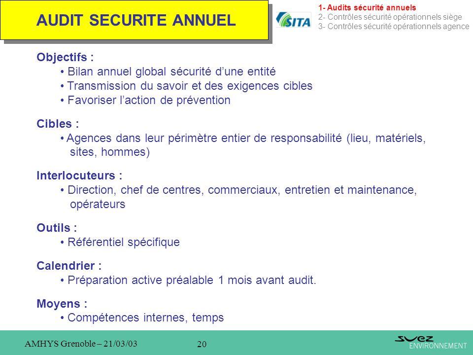 AUDIT SECURITE ANNUEL Objectifs :