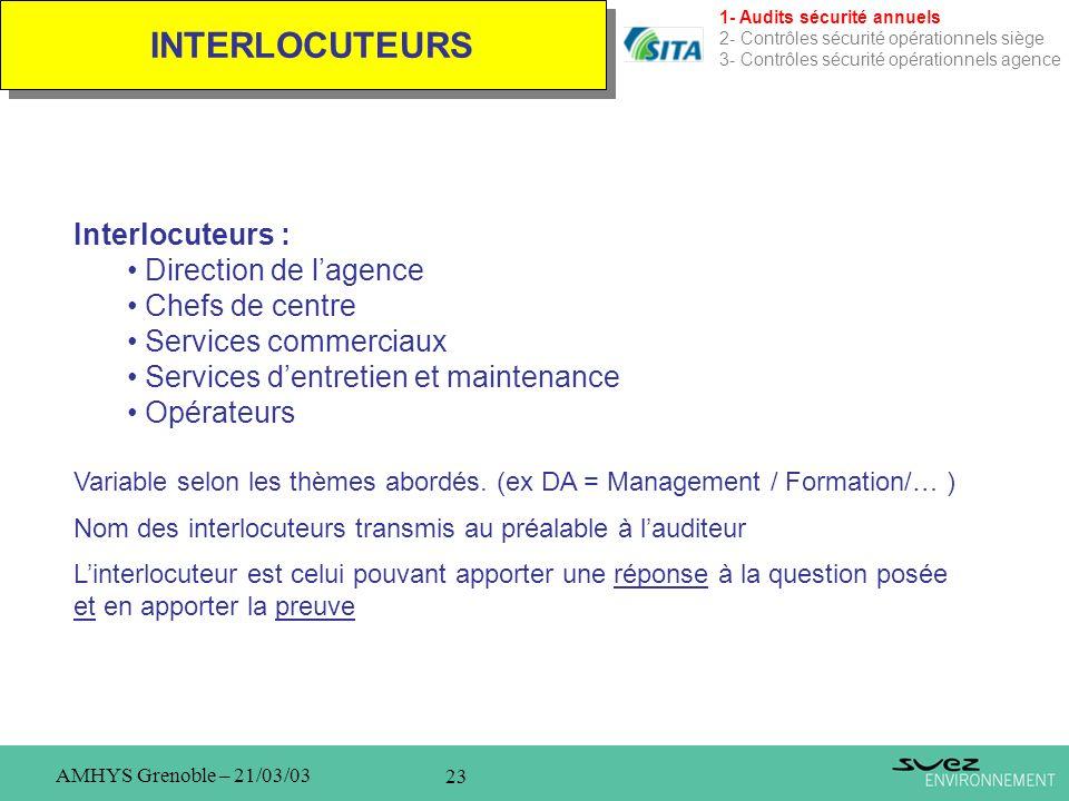 INTERLOCUTEURS Interlocuteurs : Direction de l'agence Chefs de centre