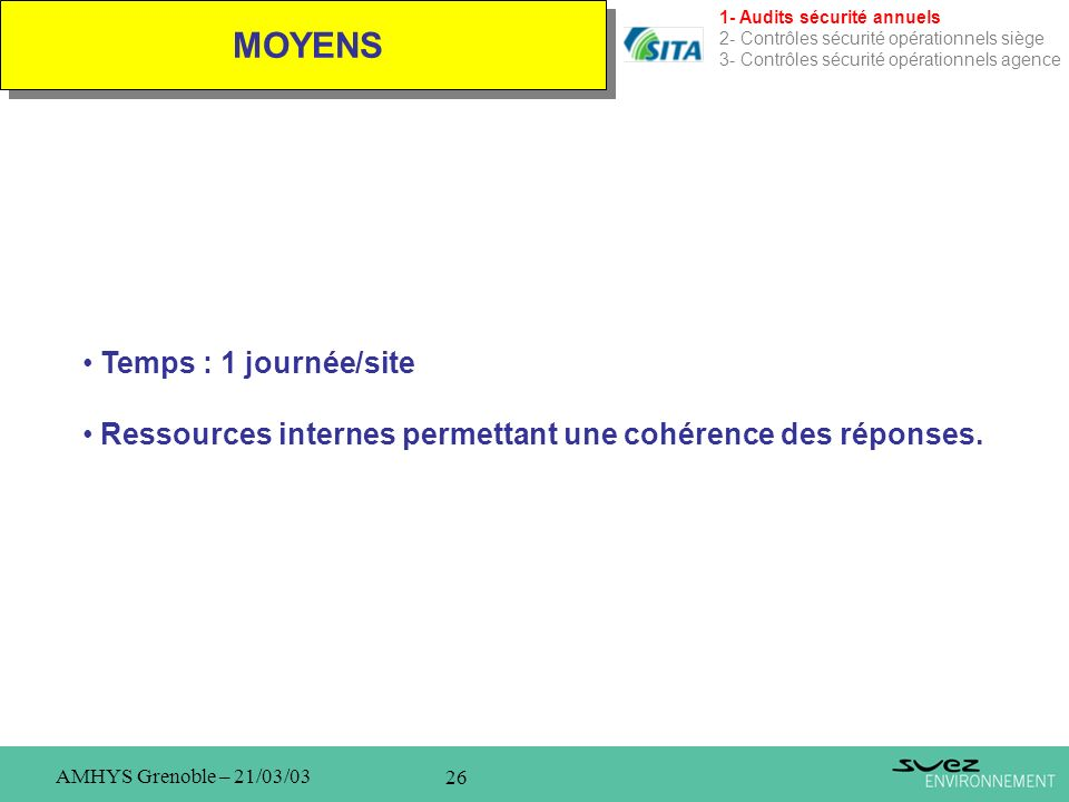 MOYENS Temps : 1 journée/site