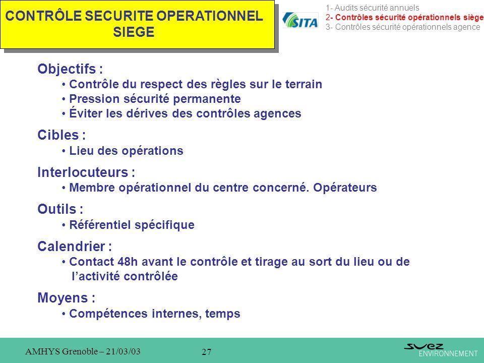 CONTRÔLE SECURITE OPERATIONNEL