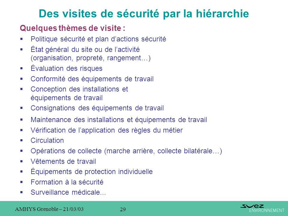 Des visites de sécurité par la hiérarchie