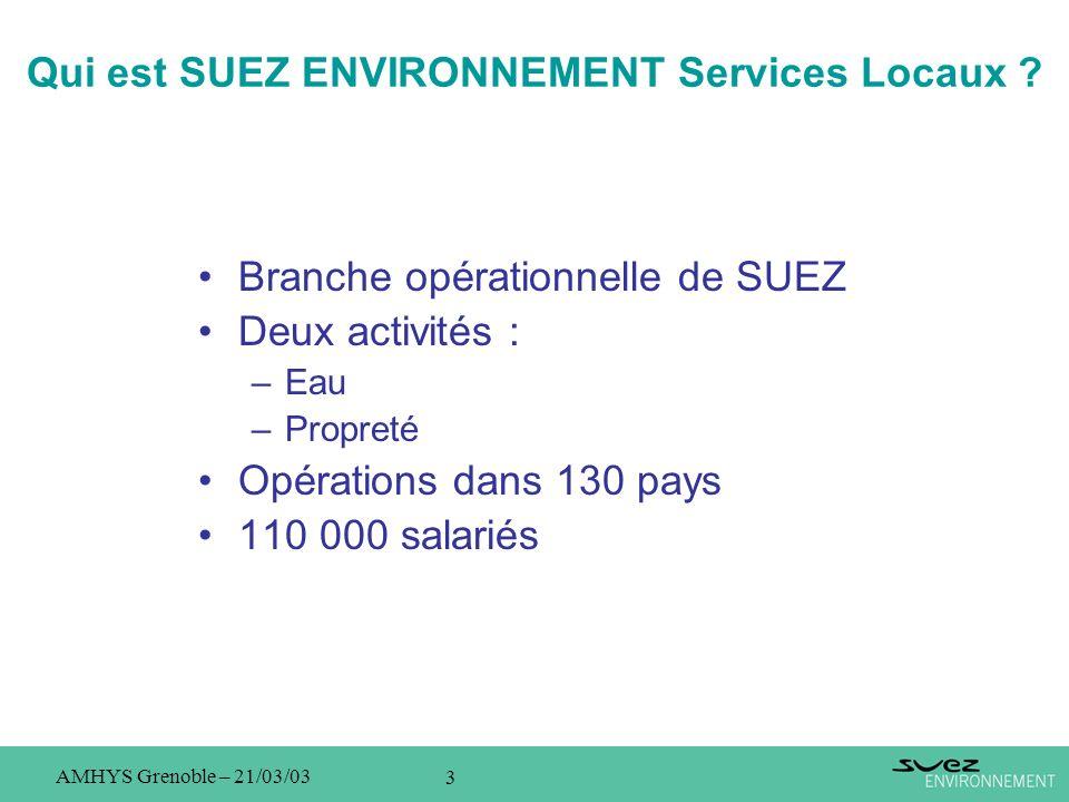 Qui est SUEZ ENVIRONNEMENT Services Locaux