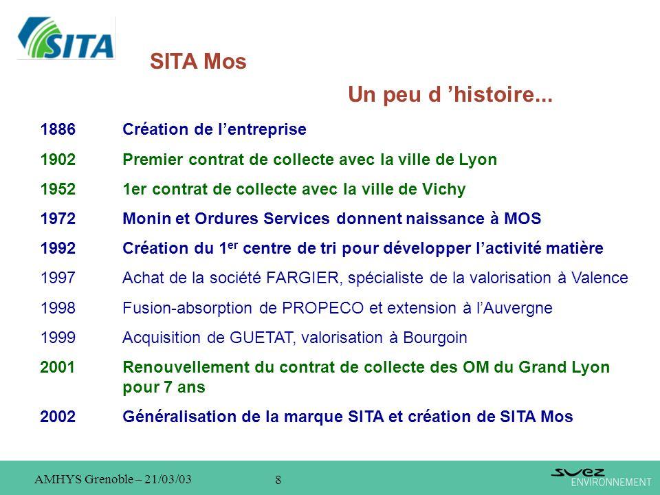 SITA Mos Un peu d 'histoire... 1886 Création de l'entreprise