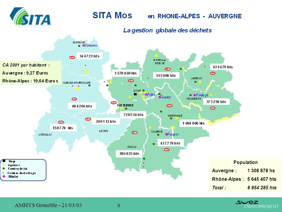 AMHYS Grenoble – 21/03/03 Population Auvergne : 1 308 878 hs