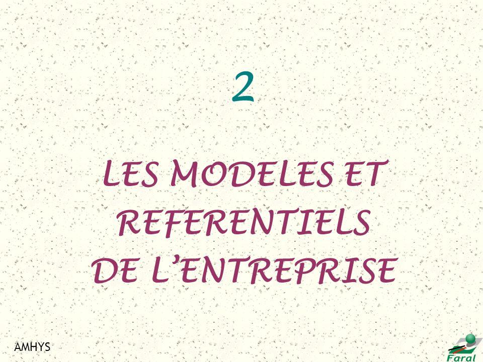 2 LES MODELES ET REFERENTIELS DE L'ENTREPRISE