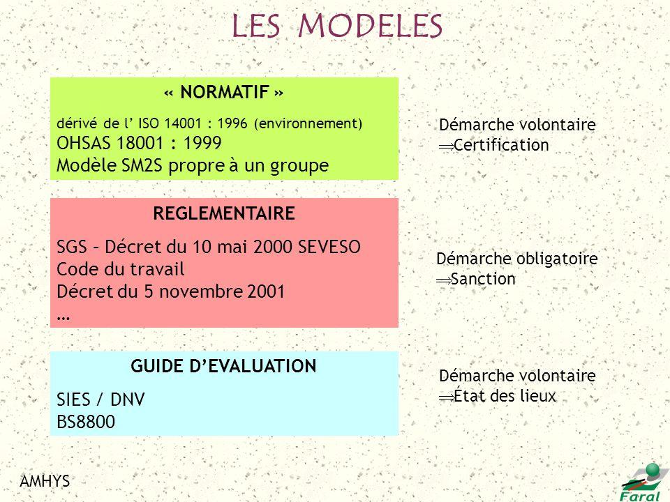 LES MODELES « NORMATIF » OHSAS 18001 : 1999