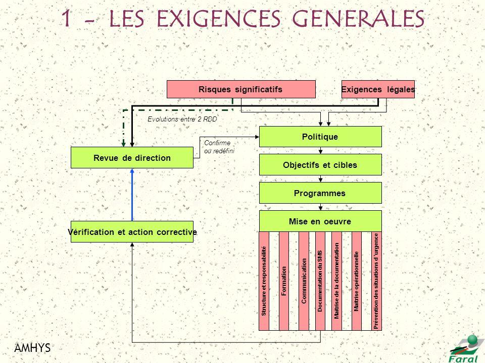 1 - LES EXIGENCES GENERALES