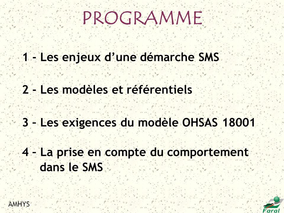 PROGRAMME 1 - Les enjeux d'une démarche SMS