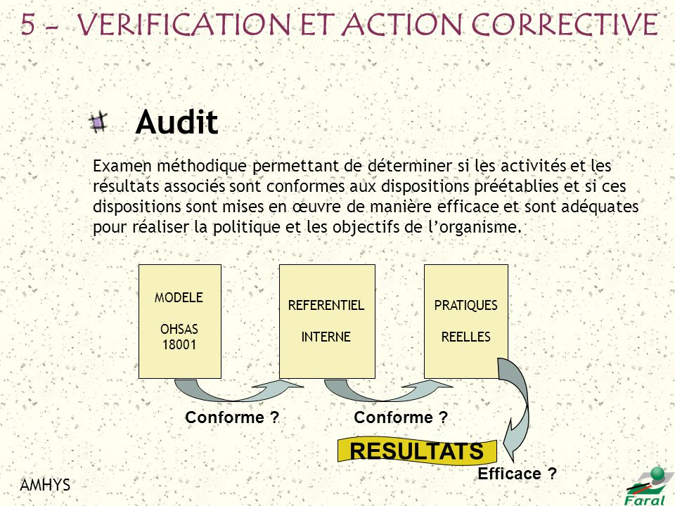 5 - VERIFICATION ET ACTION CORRECTIVE